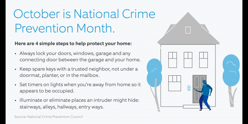 Image for Home Safety Tips